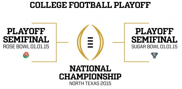 The College Football Playoff